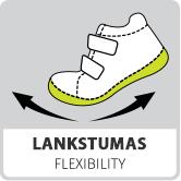 Labai lankstūs Itin lankstūs ir patogūs. Batų priekis ir kulnai yra pakietinti, kad padėtų išlaikyti taisyklingą augančios pėdos padėtį.